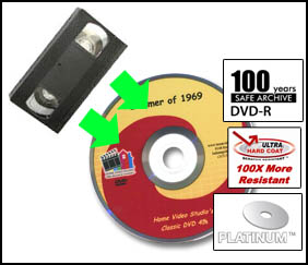 Video Services - transfer VHS tape to Platinum DVD